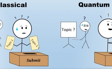 Stick figures illustrate classical and quantum exams. The student with classical hints is stressed and confused while the teacher is happy. But the student with quantum hints is cunning and happy while the teacher is stressed and confused.