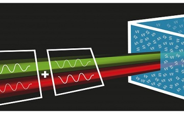 An illustration of the quantum measurement of optical rotatory dispersion. Credit: Ralf Erlinger Read more: http://www.mq.edu.au/newsroom/2016/10/06/australian-innovation-new-method-to-differentiate-molecules-a-stepping-stone-to-faster-and-cheaper-medici