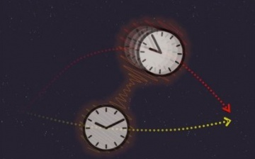 A clock moving in superposition of different speeds would measure a superposition of different elapsing times — in a quantum version of the famous 'twin paradox' of special relativity. Credit: M. Zych.